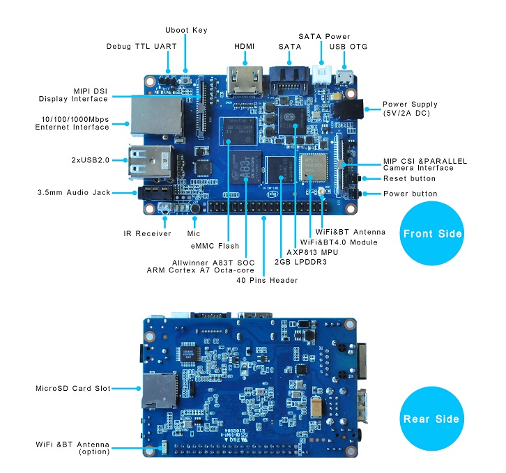 xBPI-M3interface.jpg.pagespeed.ic.Rl8WboL86I